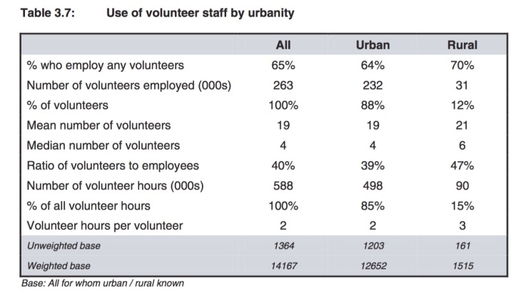 volunt-urbanity